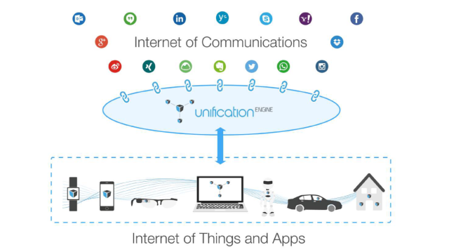 IoT diagram